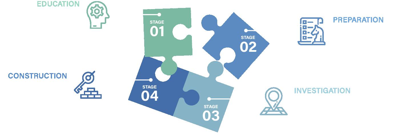 subdivision process